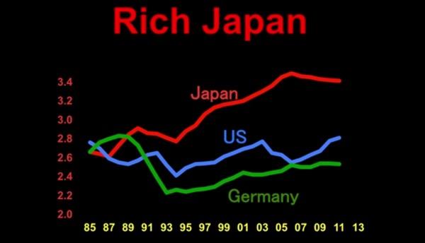 「日本の23歳に生まれ変わりたい」 海外エコノミストが語る、日本がこれから黄金時代を迎える3つの根拠