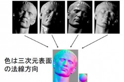 """Facebookが""""顔認識""""できる仕組みとは? 現実と仮想をつなぐ「コンピュータビジョン」の進化に迫る"""