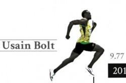 ウサイン・ボルトが速いのは技術のおかげ? アスリートの記録向上の要因をスポーツ科学で考える
