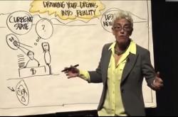 絵を描いて理想の人生を手に入れる–脳の働きを利用した「成功への3ステップ」
