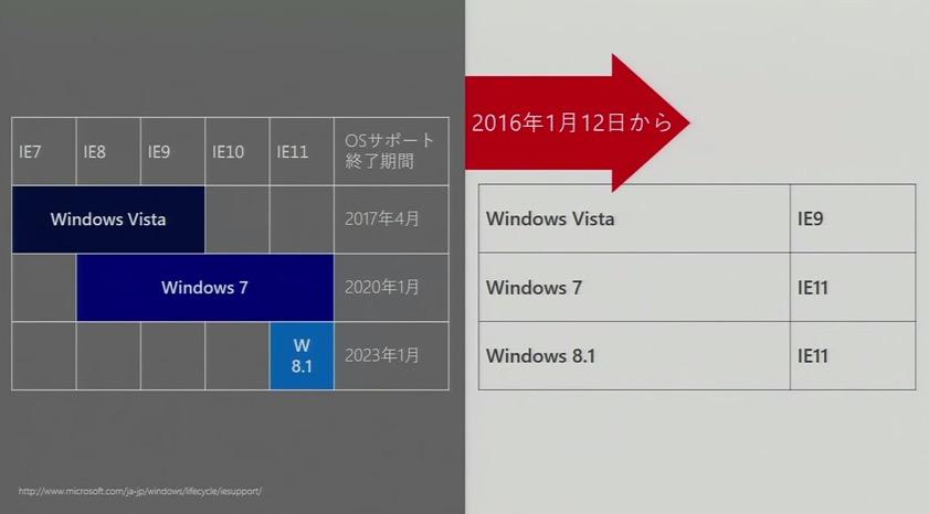 スクリーンショット 2015-09-27 14.30.43