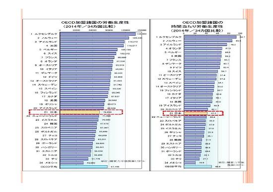 北浦氏のスライド【日本生産性本部】0608メディアセミナー投影資料-3