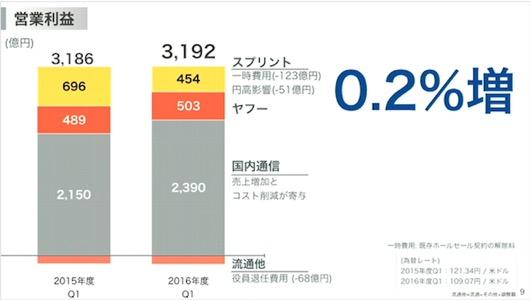th_営業利益0.2