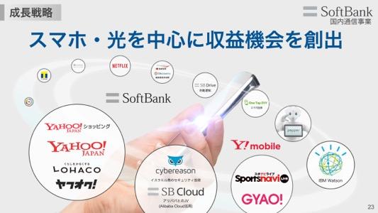 th_softbank_presentation_2017_001 24
