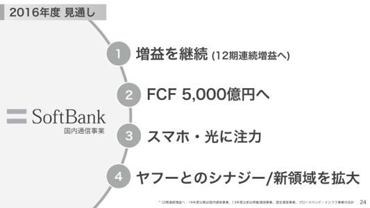 th_softbank_presentation_2017_001 25