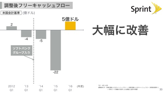 th_softbank_presentation_2017_001 34