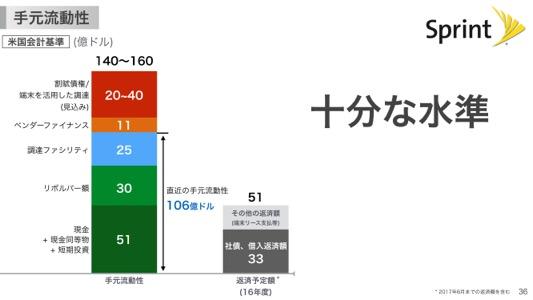 th_softbank_presentation_2017_001 37