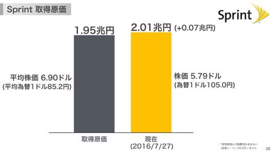 th_softbank_presentation_2017_001 39