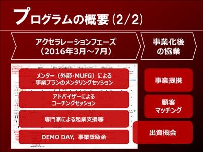 th_20161007 CEATEC JAPAN MUFG (1) 20