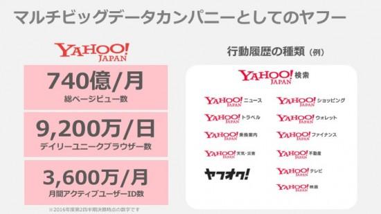 Yahoo!_JAPAN_media_bio