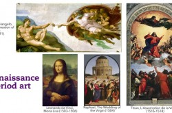 """ルネッサンスは""""時代""""、シュールレアリスムは""""運動"""" アートの分類あれこれ"""