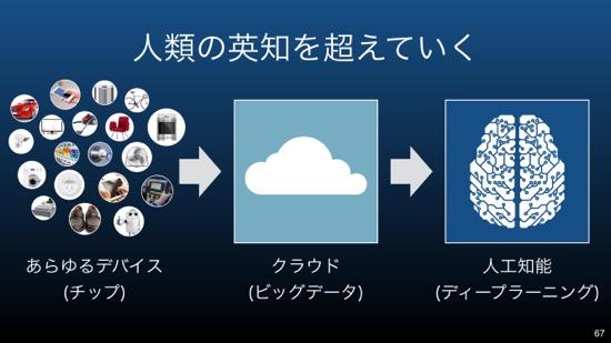 th_softbank_presentation_2017_003 101