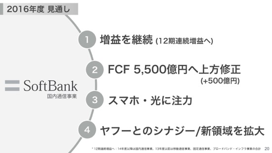 th_softbank_presentation_2017_003 25