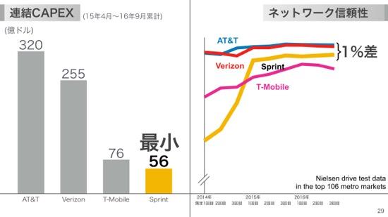 th_softbank_presentation_2017_003 50