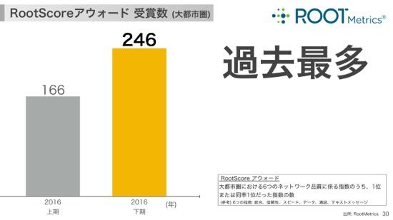 th_softbank_presentation_2017_003 51