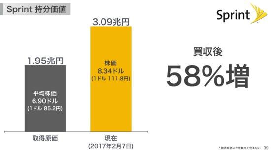 th_softbank_presentation_2017_003 70
