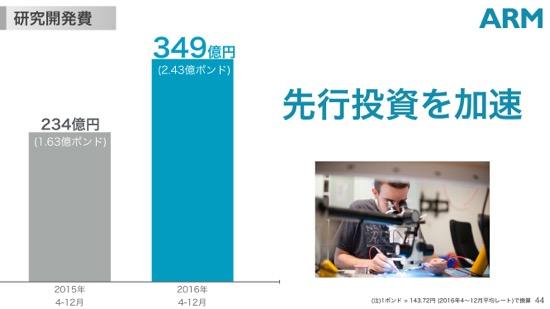 th_softbank_presentation_2017_003 78