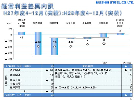 s_nissin steel-10