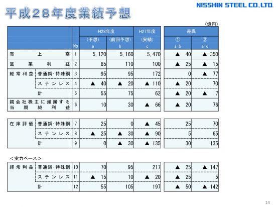 s_nissin steel-14