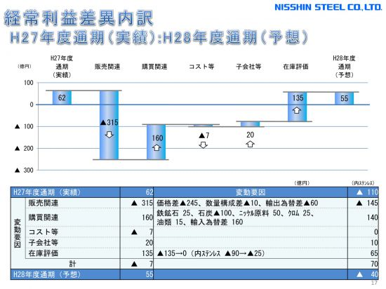 s_nissin steel-17