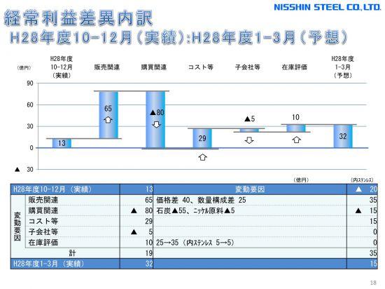 s_nissin steel-18