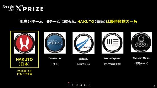 th_HAKUTO1 4