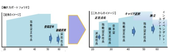 jinzai02