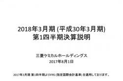 三菱ケミカルHD、営業利益40%増 ディスプレイ向けフィルムの販売好調