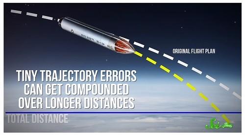 北朝鮮が発射するICBM(大陸間弾道ミサイル)のメカニズムを解説