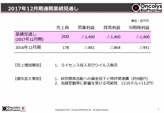 PDF-005