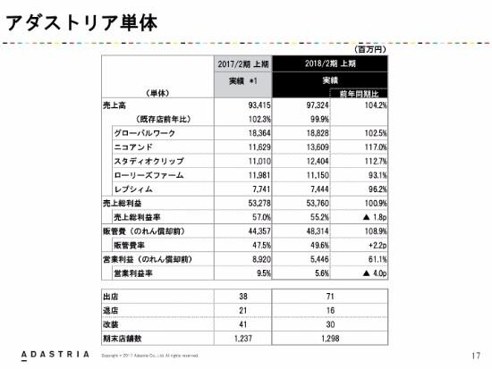 PDF-017