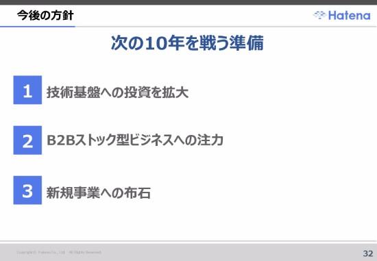 PDF-032