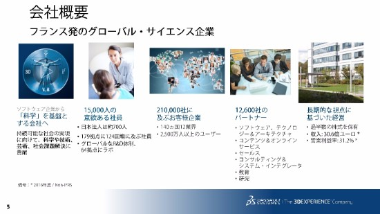 CEATEC_2017_IoT_0929b_printout-005