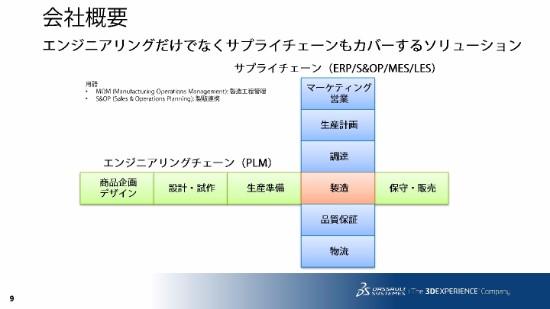 CEATEC_2017_IoT_0929b_printout-009