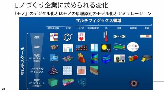 CEATEC_2017_IoT_0929b_printout-024