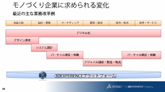 CEATEC_2017_IoT_0929b_printout-028
