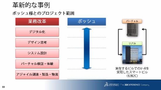 CEATEC_2017_IoT_0929b_printout-033
