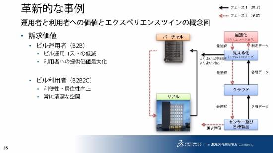 CEATEC_2017_IoT_0929b_printout-035