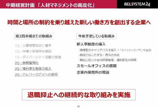PDF-012