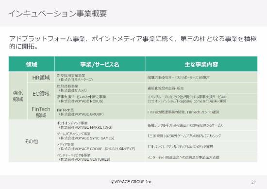 PDF-029