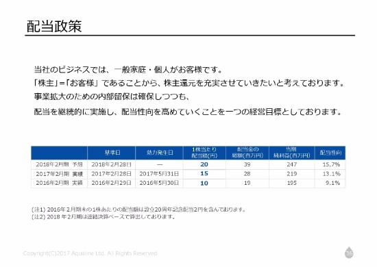 PDF-036
