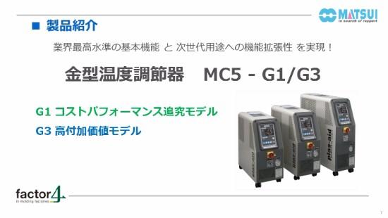 Salesforce-008