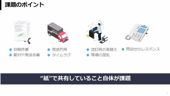 Salesforce-011