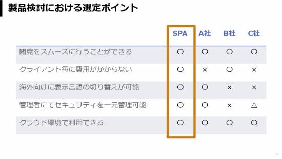 Salesforce-014