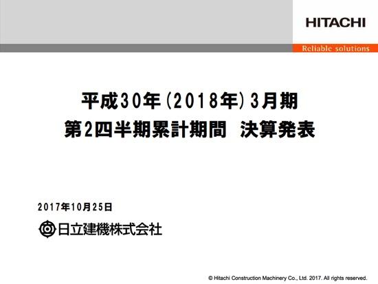 日立建機、2Q調整後営業利益524%増 海外売上の増加等で大幅増益