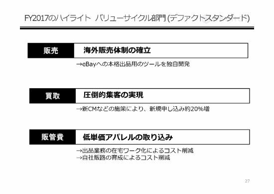 PDF-027