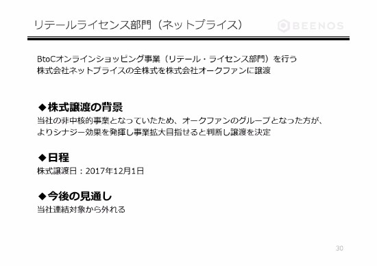 PDF-030