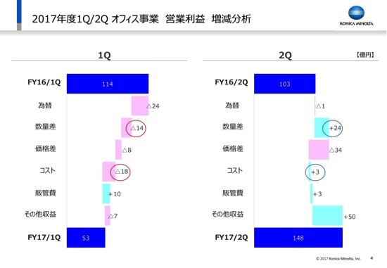 2018_2q_presentation 2-05