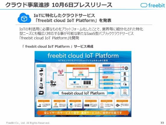 freebit (33)