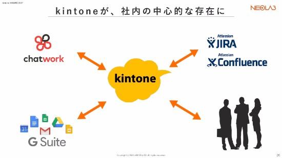 kintonehive_neolab-020